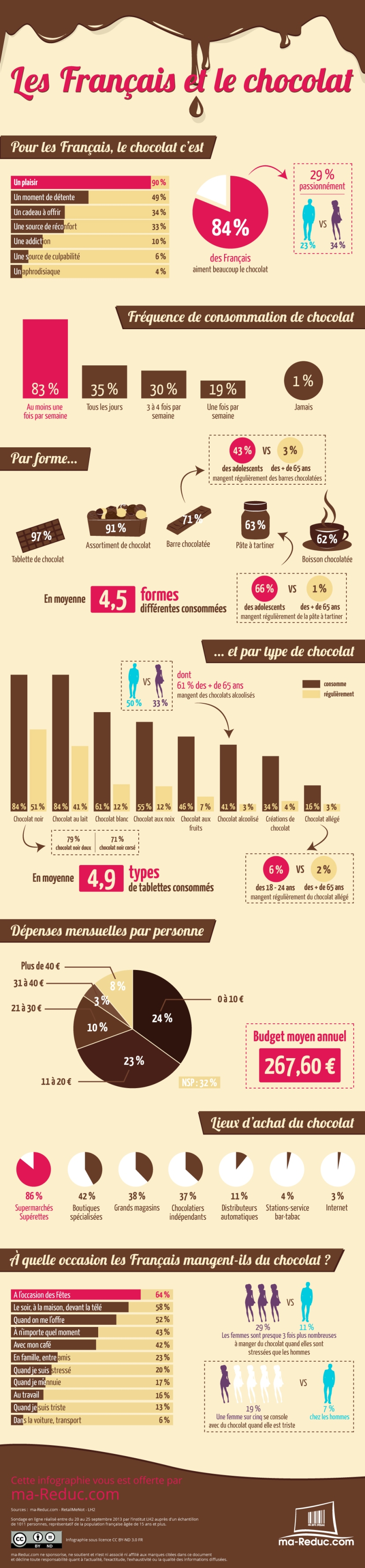 infographie-chocolat-2